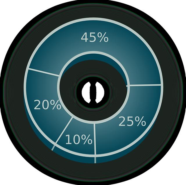 egészséges testzsírszázalék